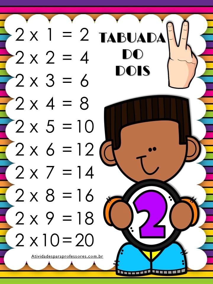 Tabuada de multiplicar do 0 a 10 colorida multiplicar por 2 - 4