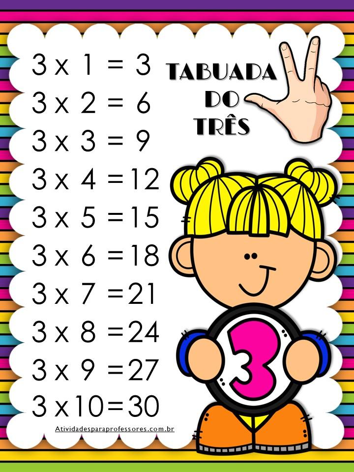 Tabuada de multiplicar do 0 a 10 colorida multiplicar por 3 - 5