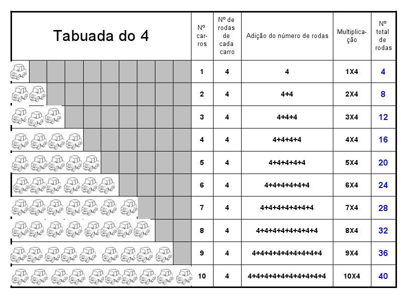 atividades-educativas-matematica-multiplicacao-3